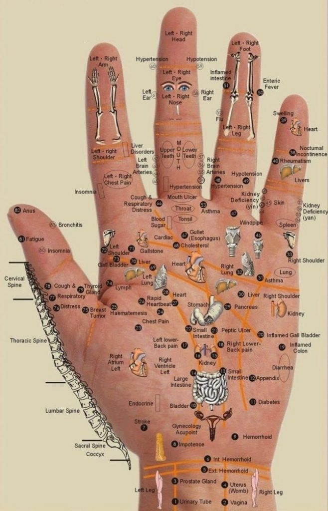 acupressure-hand-points